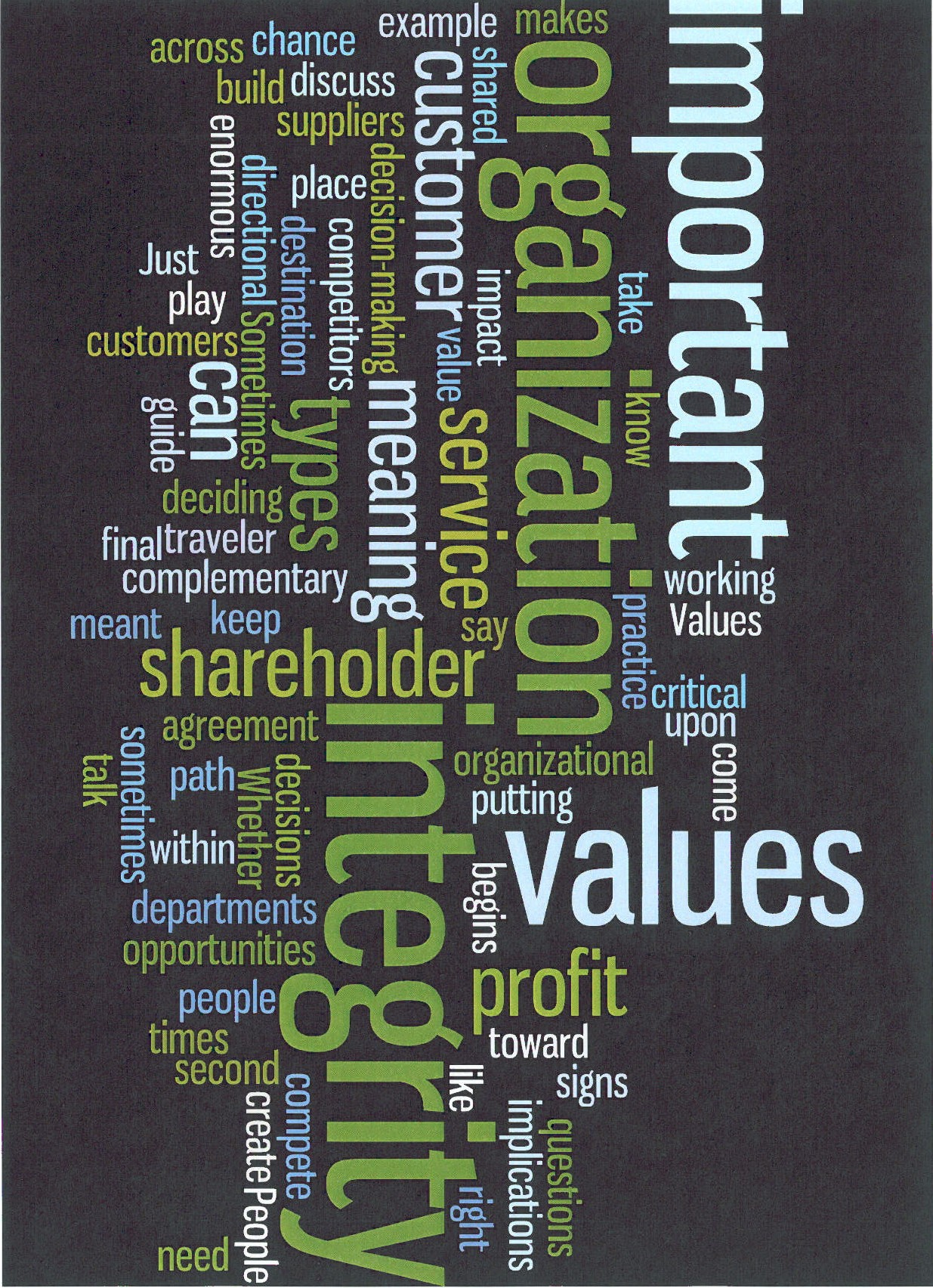 the value of values ideas the firefly group artwork created at wordle net